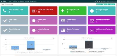 CloudOffix Sales Cloud - CRM Reporting