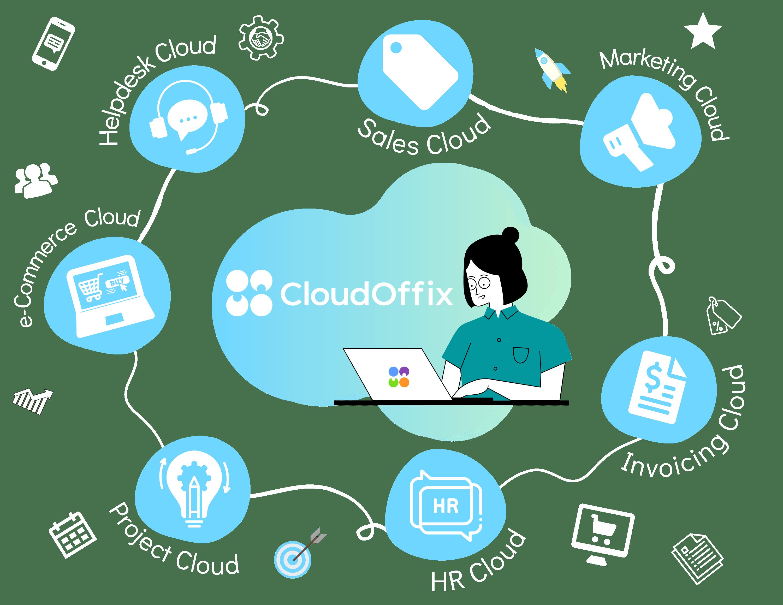 CloudOffix CX 360
