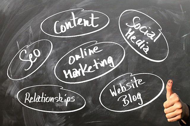 CloudOffix Marketing Cloud - Web Builder Marketing tools