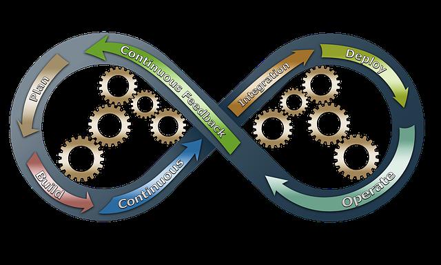 CloudOffix Project Cloud - Project Management - Agile Project Management