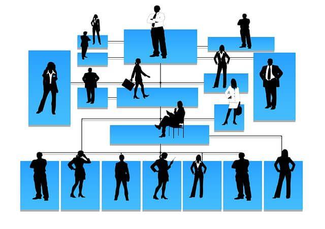 CloudOffix HR Cloud Expense Approval Hierarchy
