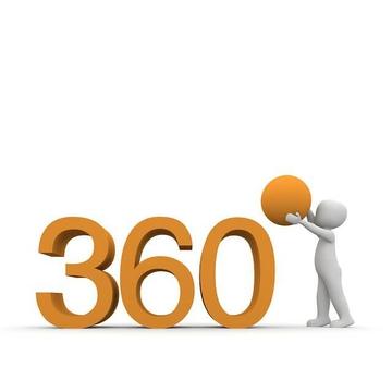 ClooudOffix HR Cloud-Features-360 Degree Appraisal