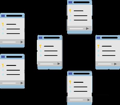 CloudOffix HR Cloud - Employee Database Management